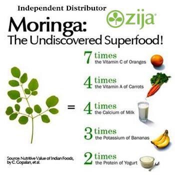Zija - Moringa Nutritional Drink